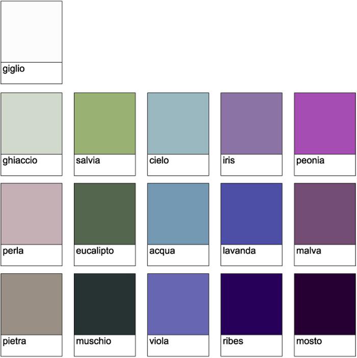 Chroma color taglioi